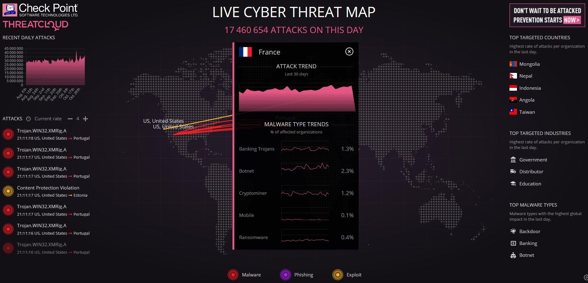 Visualiser les cyberattaques en temps réel